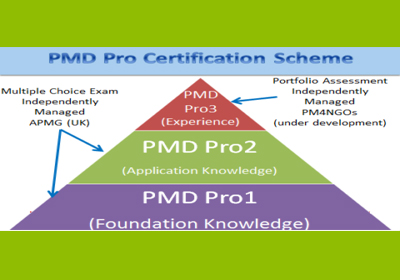 PMD-Pro Course